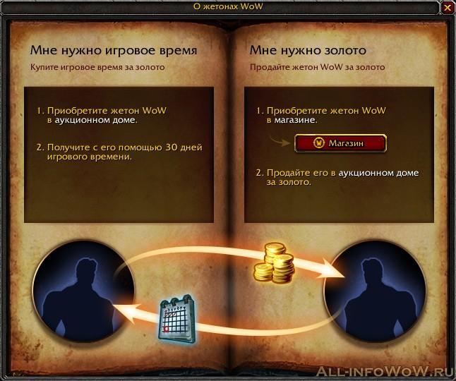 Жетоны: покупка игрового времени за золото