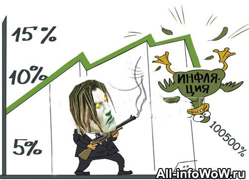 Инфляция WoW